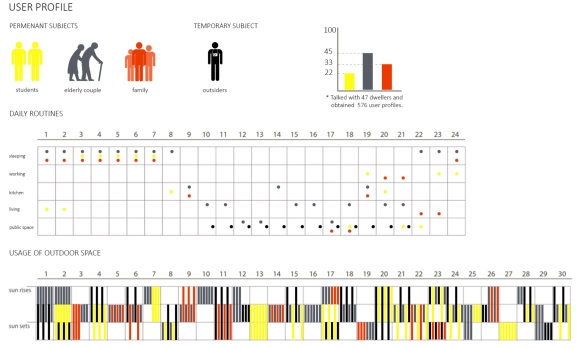 infographic-study-kolej-area